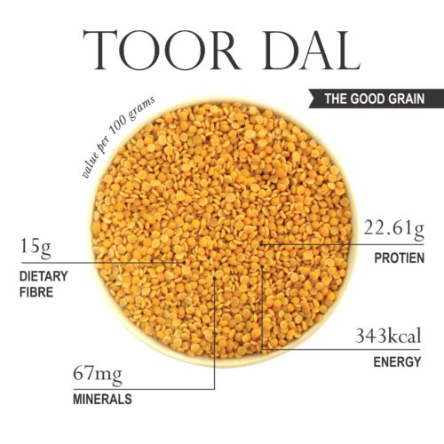 1 Toor Dal 1