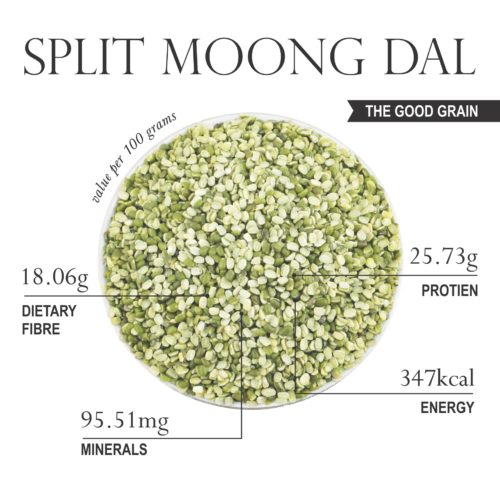 6 Split Moong Dal 1